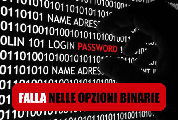 Opzioni binarie falla: come sfruttarla?