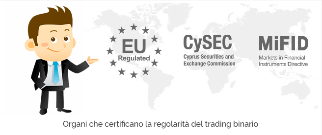 Trading Binario: novità previste dall'amministrazione Usa